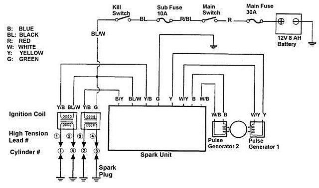 myth or fact  will ground wiring add hp u0026 39 s
